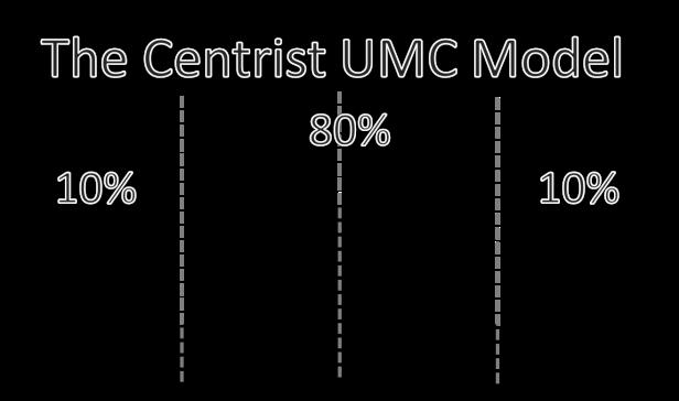 Centrist Model 1