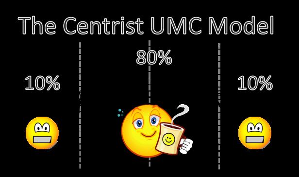 Centrist Model 3