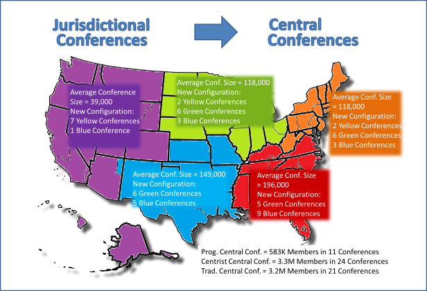 Jurisdictional to Central
