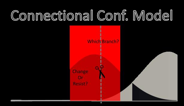 CON CONF MODEL X