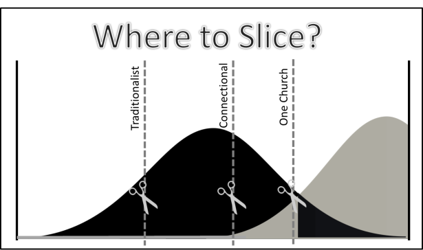WHERE TO SLICE X