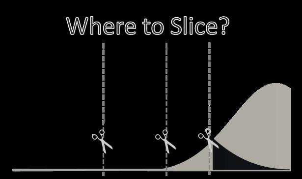 WHERE TO SLICE X